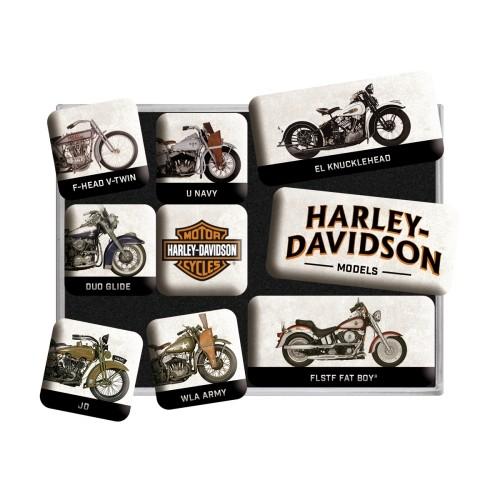 Harley-Davidson - Model Chart
